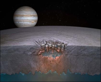 Ενδείξεις για τεράστιες υγρές «λίμνες» σε δορυφόρο του Δία