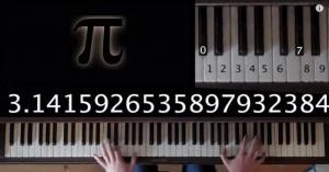 """Το """"π"""" έχει τη μουσική του!"""
