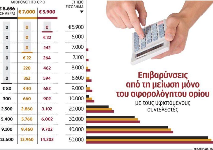Ασκήσεις επί χάρτου με νέα κλίμακα, αφορολόγητο κάτω των 7.000 ευρώ
