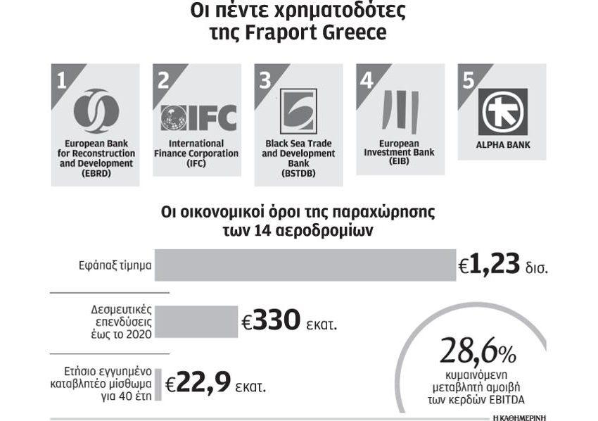 Συμφωνία Fraport με πέντε τράπεζες