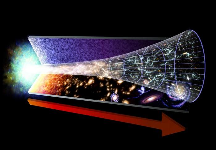 Επιβεβαίωση της Μεγάλης Έκρηξης από τα πρώτα άτομα στο σύμπαν