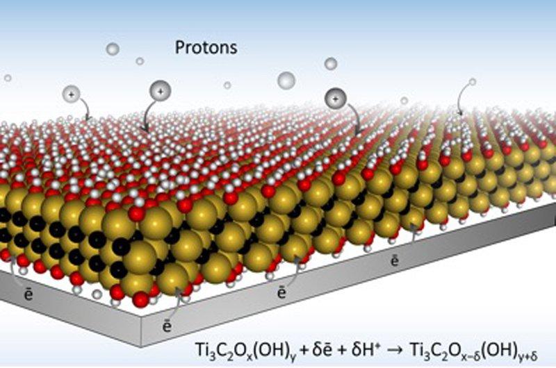 Χάρη σε ένα νέο νανοϋλικό θα φορτίζουμε τις μπαταρίες μας σε δευτερόλεπτα